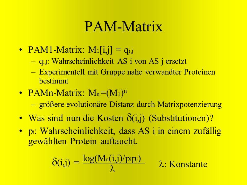 PAM-Matrix d(i,j) = PAM1-Matrix: M1[i,j] = qi,j PAMn-Matrix: Mn =(M1)n